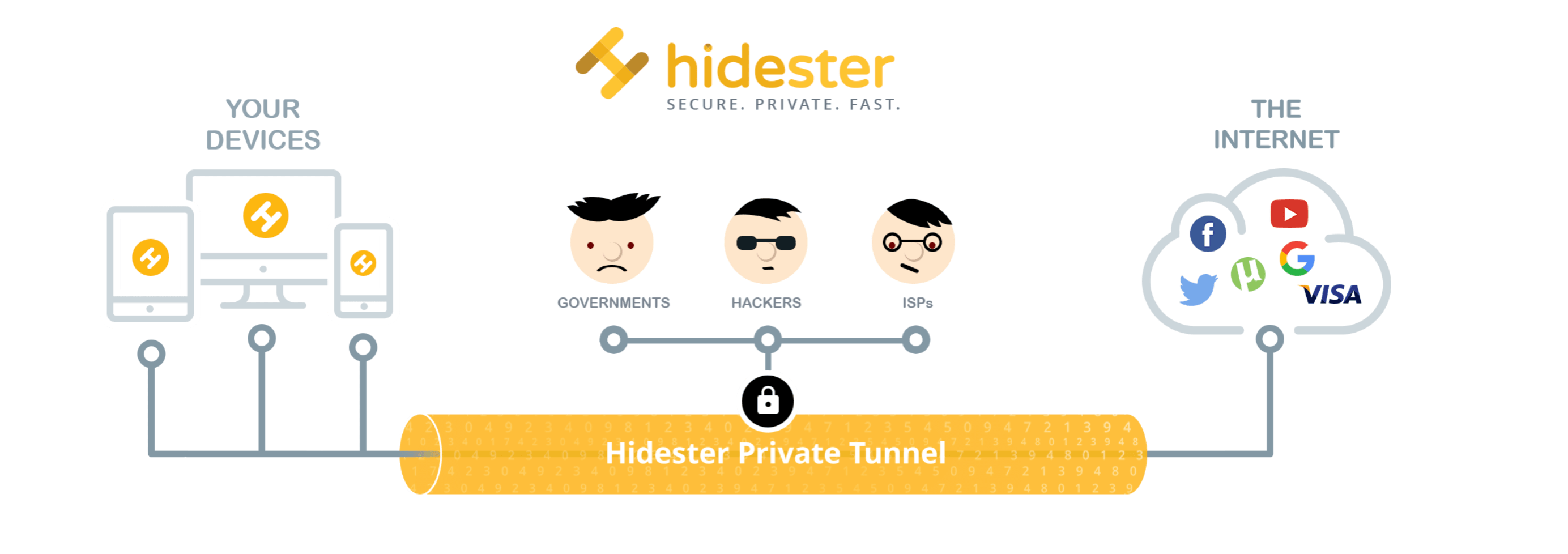 Hidester Graphic