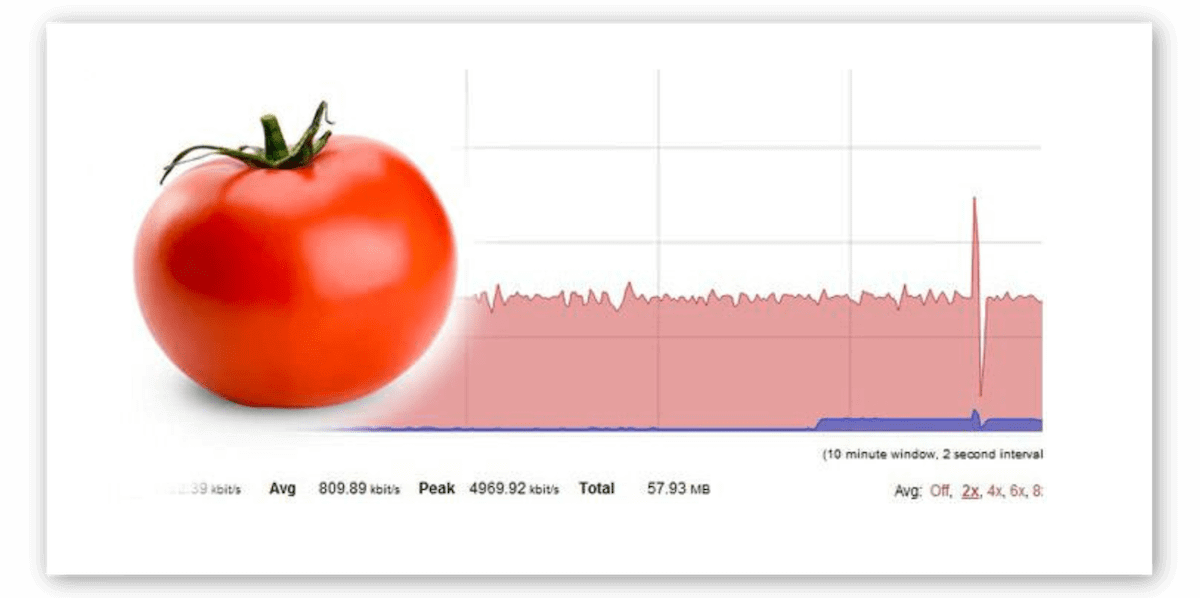 Screenshot von der Tomato-Firmware-Website.